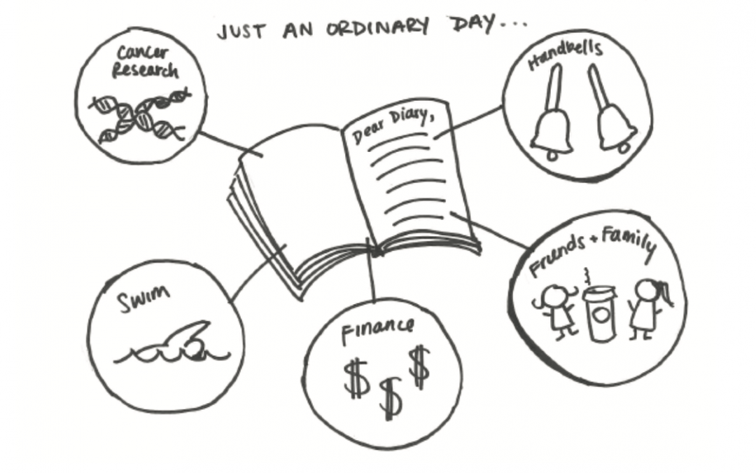 February 1st: A Day in the Journal