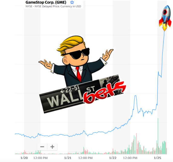 GME to the Moon: How Redditors Upstaged Wall Street